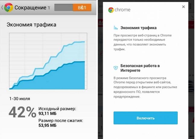 Экономия трафика chrome андроид